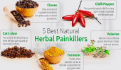5_best_natural_herbal_painkillers