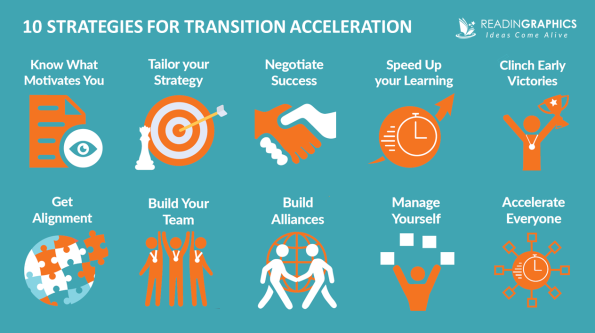 The-First-90-Days_transition-strategies-principles